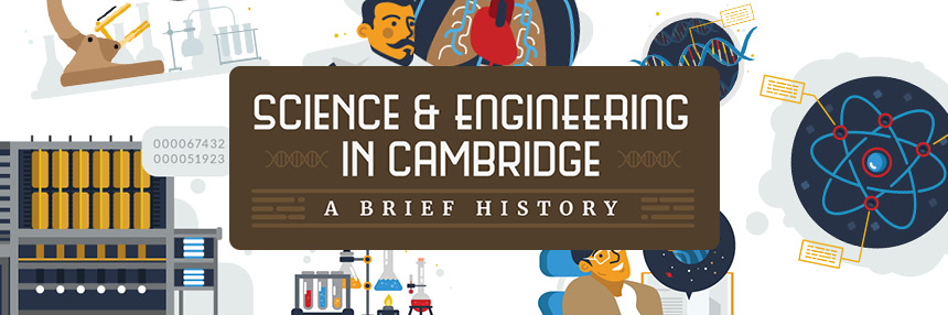 History of Science in Cambridge Infographic
