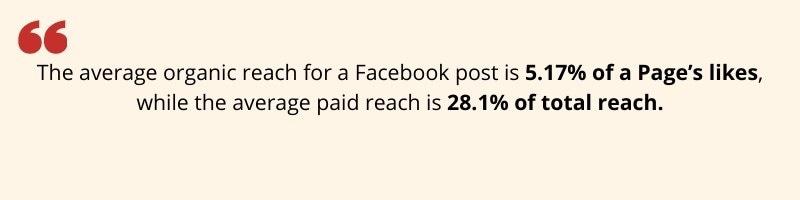 Why should my company use paid social media?