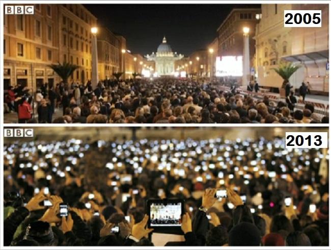 Papal Inauguration