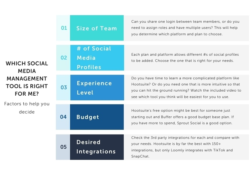 Which social media tool is right for me? Chart