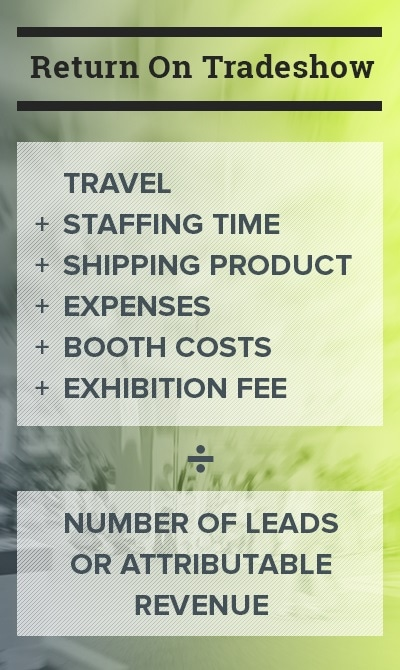How to calculate Tradeshow ROI