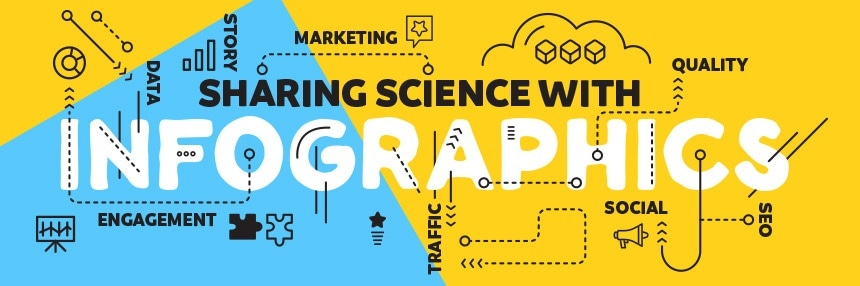 Sharing Science through Infographics